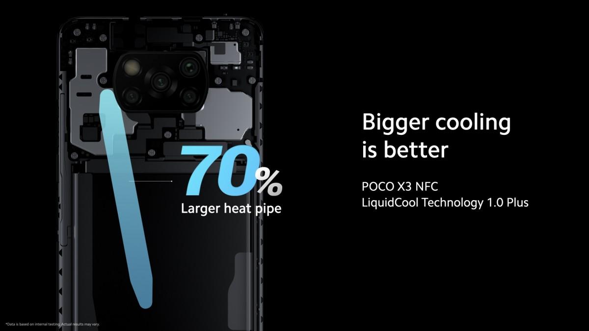 گوشی Poco X3 NFC شیائومی با قیمت بسیار عالی معرفی شد