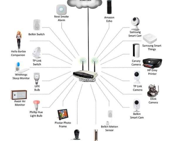 دستگاه های مبتنی بر اینترنت اشیاء