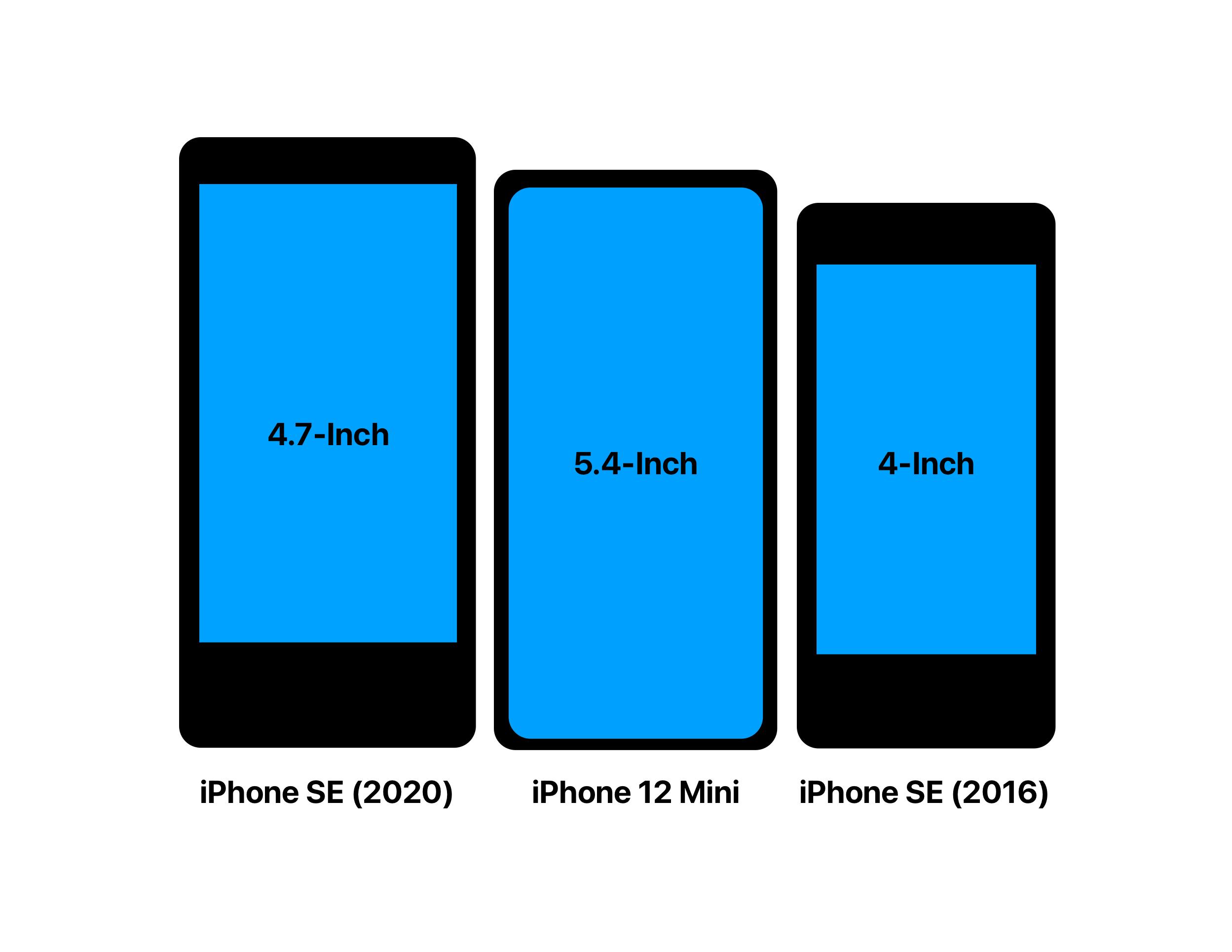 روکیدا | تقابل آیفون 12 مینی در برابر آیفون 2020 SE | آیفون, آیفون 12 مینی, اپل, گوشی آیفون, گوشی آیفون SE 2020