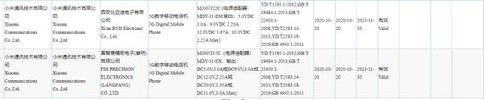سازمان استاندارد چین در خصوص ردمی نوت10