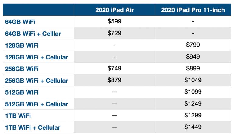 ipad air vs ipad pro price