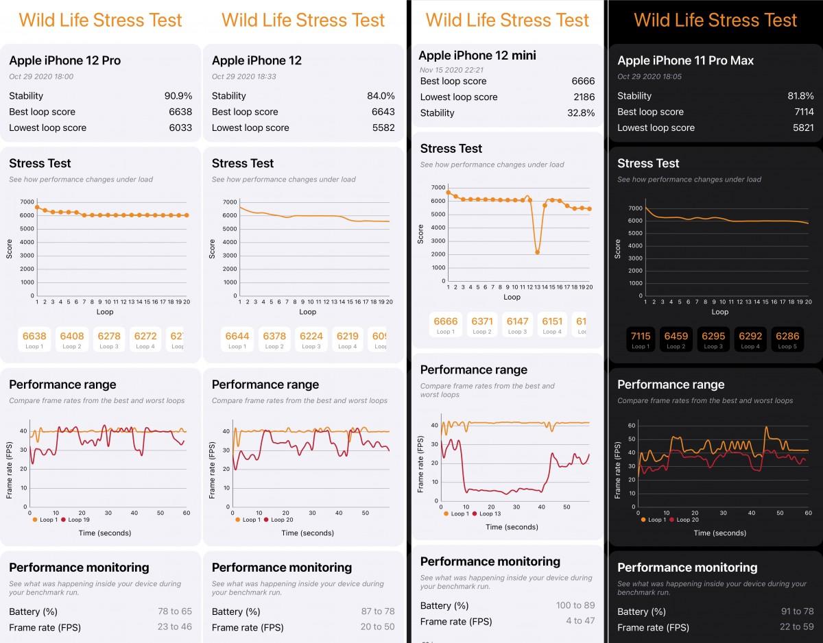 بررسی کامل و تخصصی آیفون 12 مینی اپل: کوتولهای در قامت هالک