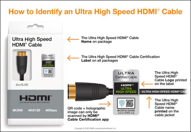 چطور یک کابل HDMI 2.1 اصل بخریم؟