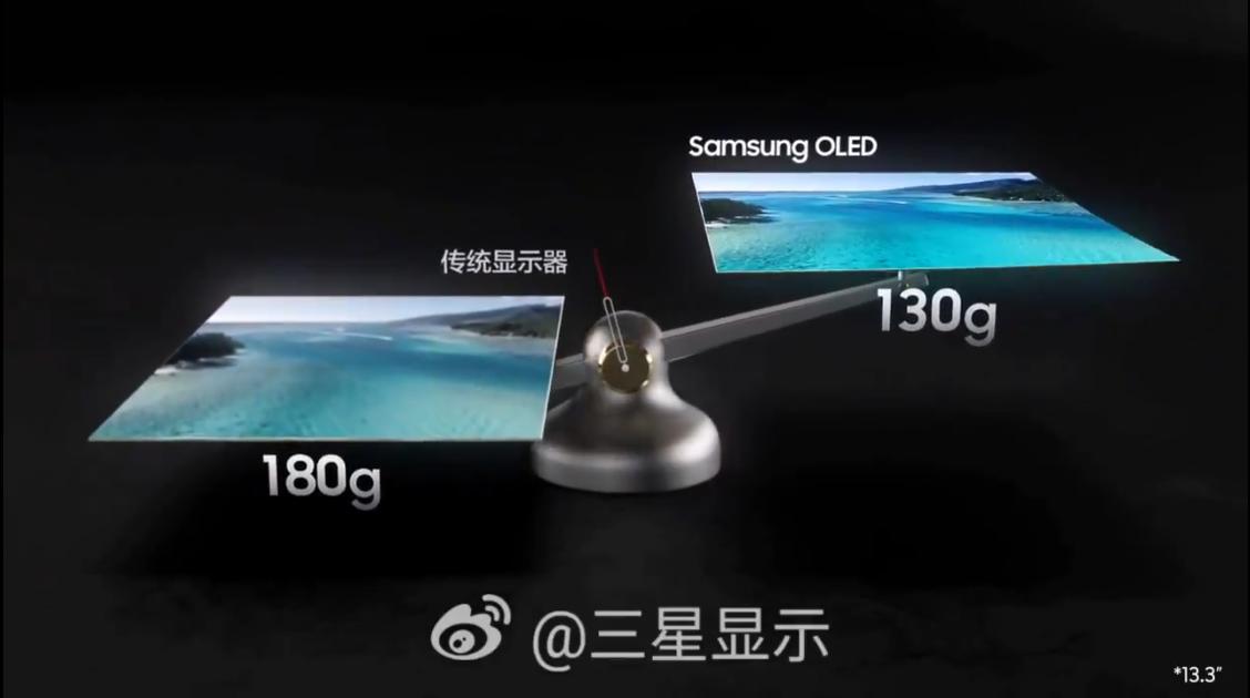 روکیدا | سامسونگ دوربین سلفی زیر نمایشگر را به واقعیت تبدیل می کند؟ |