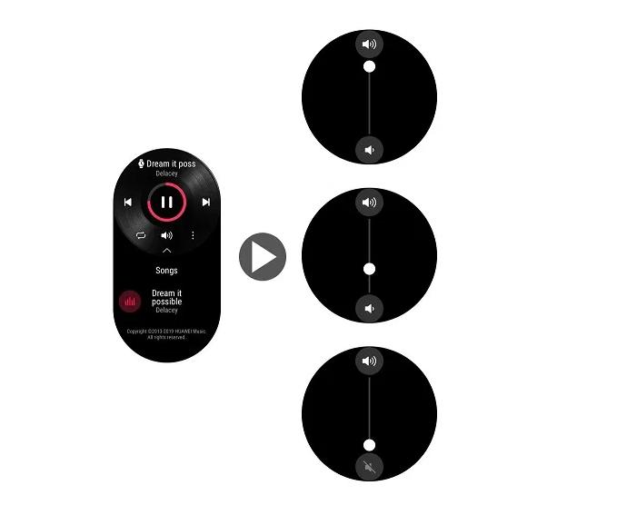 کنترل موزیک با ساعت