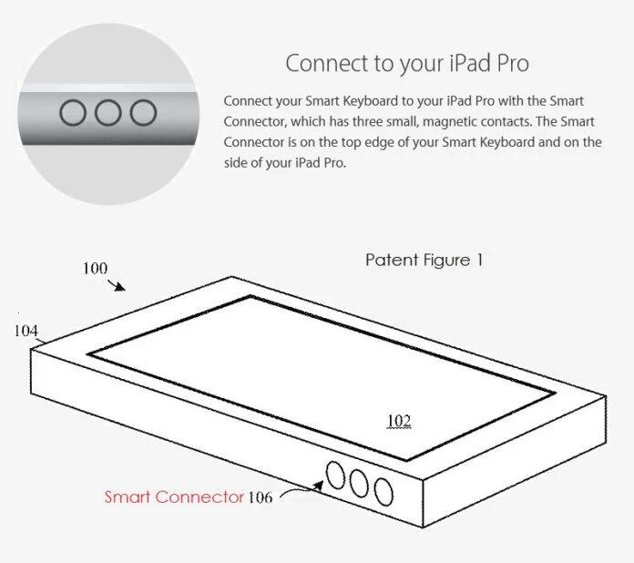 پتنت جدید اپل برای کانکتور مغناطیسی هوشمند چه اطلاعاتی در مورد آیفونها به ما میدهد؟