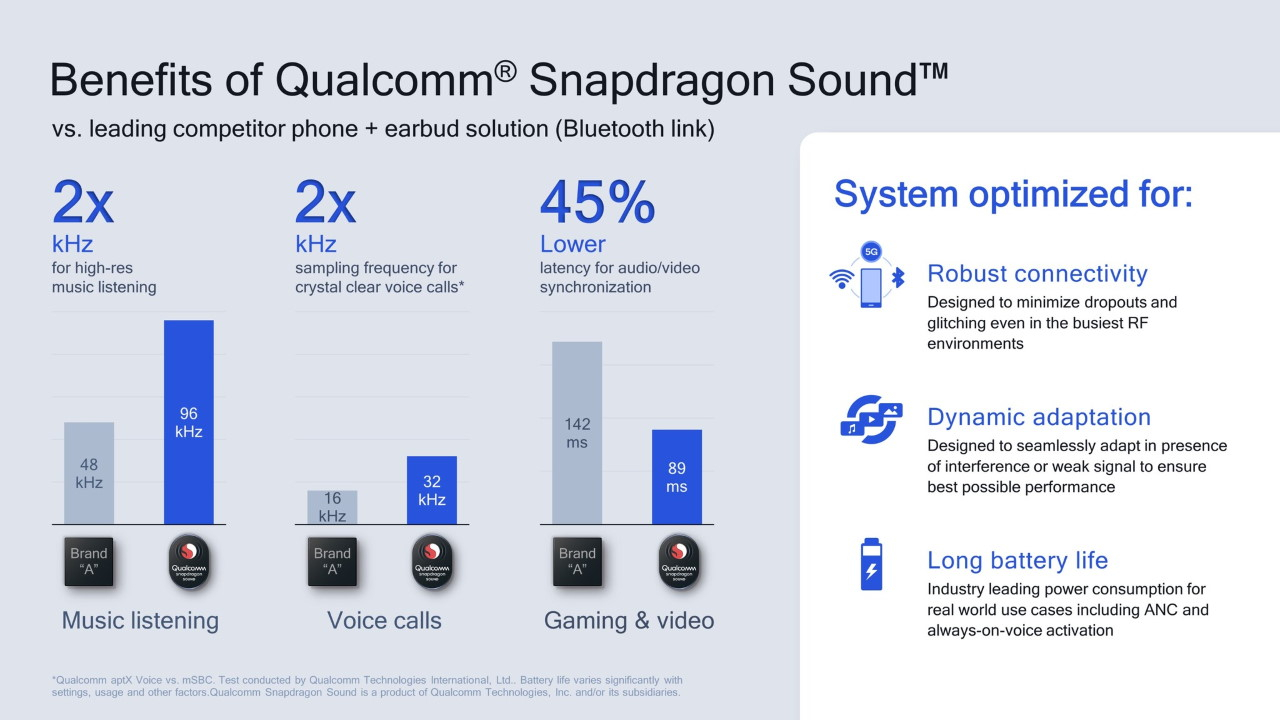 1614874256 717 Snapdragon Sound the ultimate wireless sound experience for Android phones