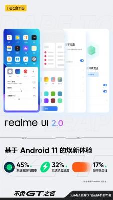 عرضه گوشی Realme GT 5G