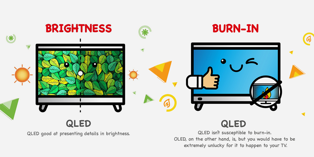 What is QLED