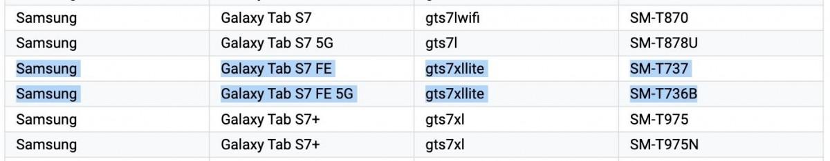 تبلت گلکسی تب اس 7 اف ای سامسونگ در فهرست کنسول گوگل پلی قرار گرفت