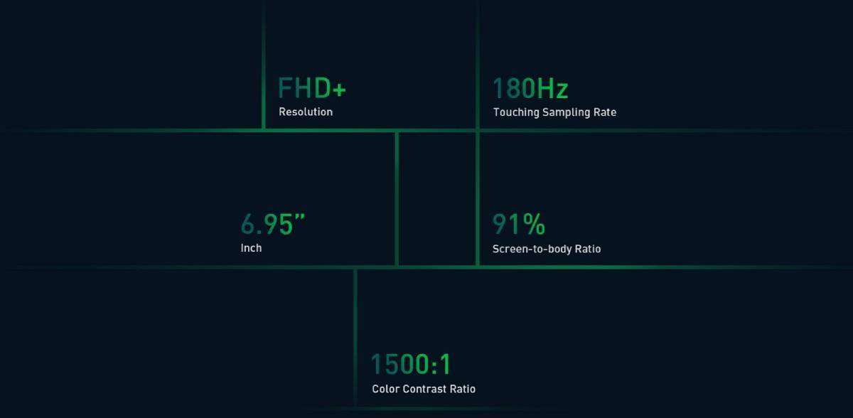 سری اینفینکس نوت 10 رسما با نمایشگر 6.95 اینچی معرفی شدند