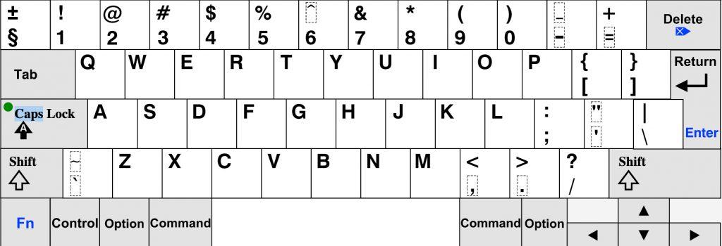 چیدمان صفحه کلید QWERTY