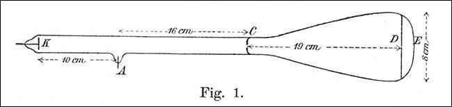 طرحی که براون در سال 1897 از لامپ اشعه کاتدی رسم کرده بود