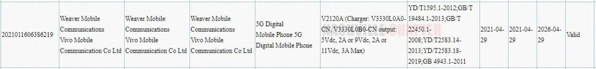 گوشی ایکس 60 تی پرو ویوو مورد تایید سازمان 3C قرار گرفت
