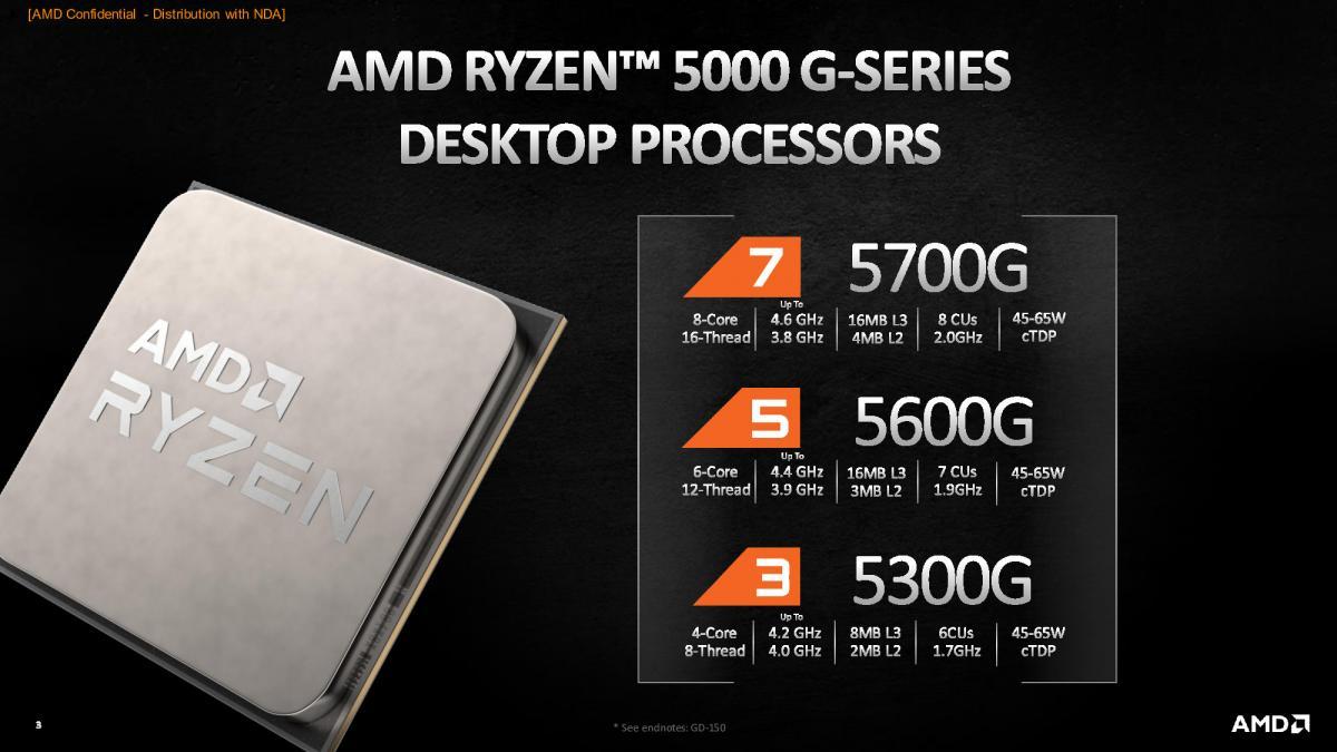AMD Ryzen 5000G Series 3