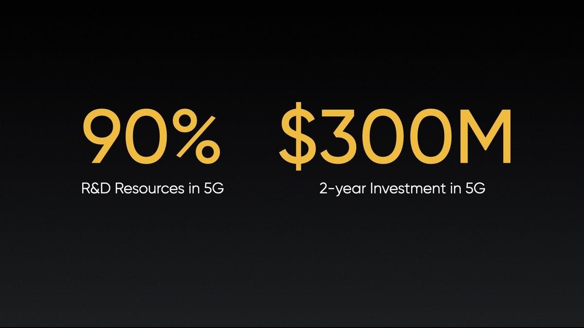 آیا ریلمی به رویای خود برای ساخت یک گوشی فایوجی 100 دلاری دست پیدا میکند؟