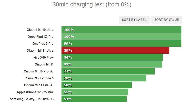 بررسی کامل و تخصصی گوشی می 11 اولترا شیائومی 3
