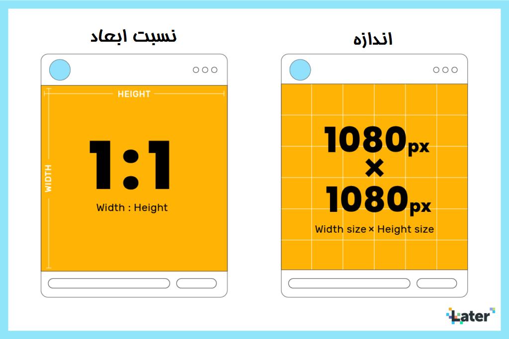 تفاوت نسبت ابعاد و اندازه تصاویر
