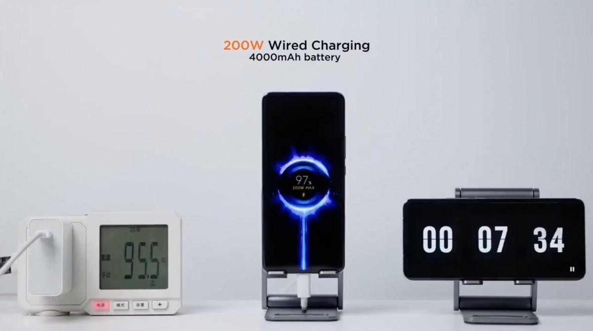 شیائومی شارژر 200 وات خود را به نمایش گذاشت + ویدئو