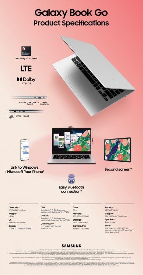 لپ تاپهای جدید گلکسی بوک گو سامسونگ چه تغییراتی میکنند؟