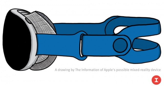 هدست واقعیت افزوده اپل در چه تاریخی به بازار خواهد آمد؟
