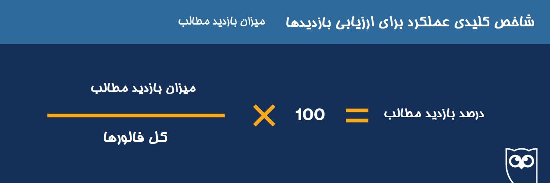 فرمول میزان بازدید