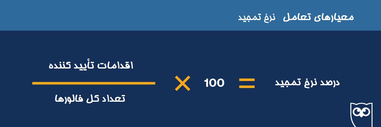 فرمول نرخ تعریف و تمجید