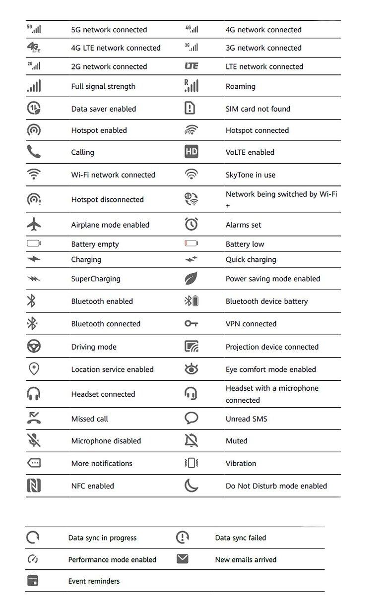 Huawei Status Icons w782