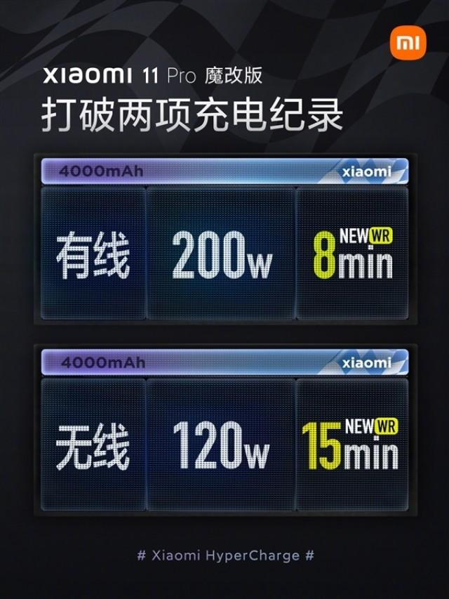 آیا فناوری شارژ فوق سریع 200 وات شیائومی در یک محصول واقعی استفاده خواهد شد؟