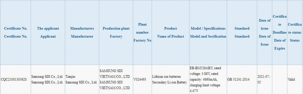 گوشی گلکسی ام 52 فایوجی سامسونگ مجوز 3C را دریافت کرد