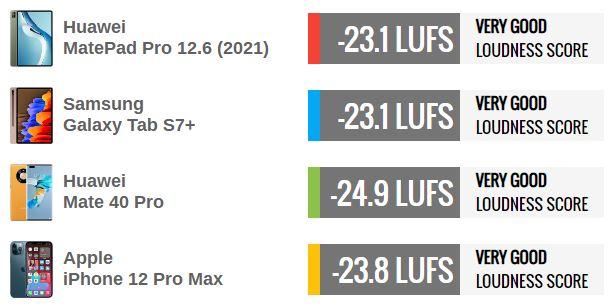 میت پد پرو 12.6: بررسی کامل تبلت میت پد پرو 12.6 هوآوی