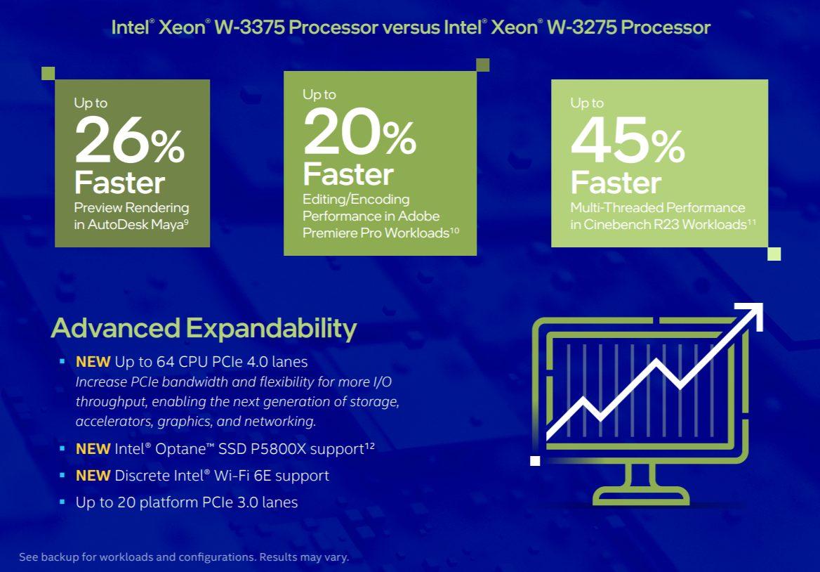 Intel Xeon W3300 2