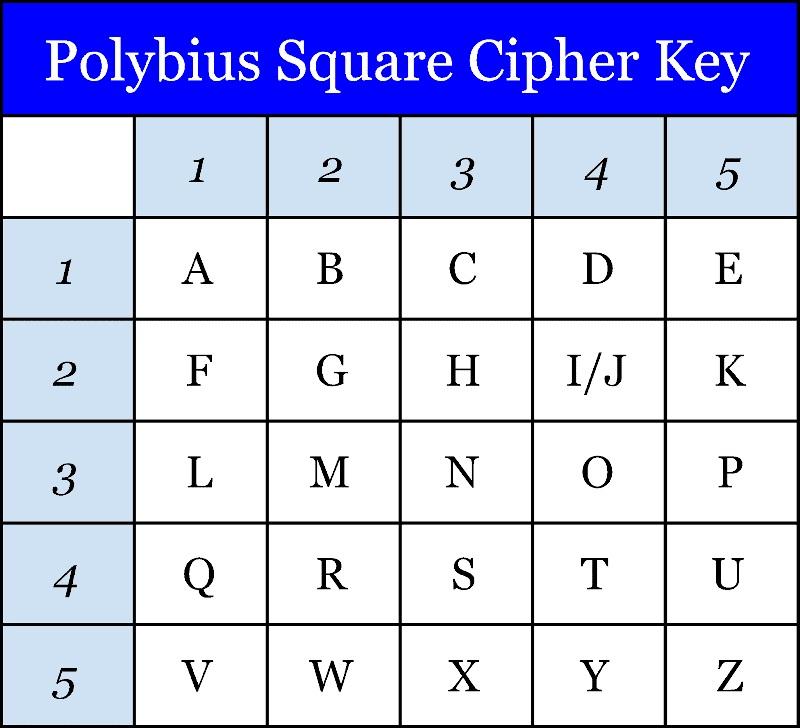 مربع پولیبیوس