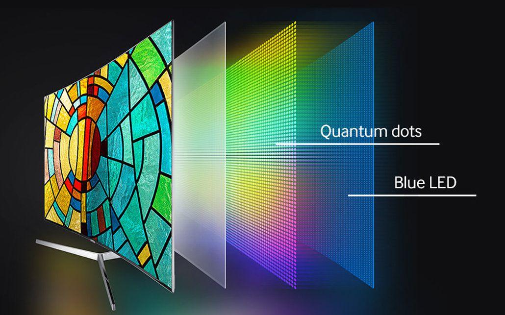 samsung quantum dots example 5c05b7bf46e0fb00010b097f