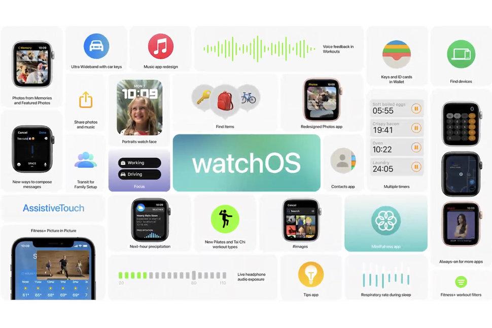 همه چیز درباره اپل واچ 7: نسل آینده ساعت هوشمند اپل چه امکاناتی خواهد داشت؟ 9