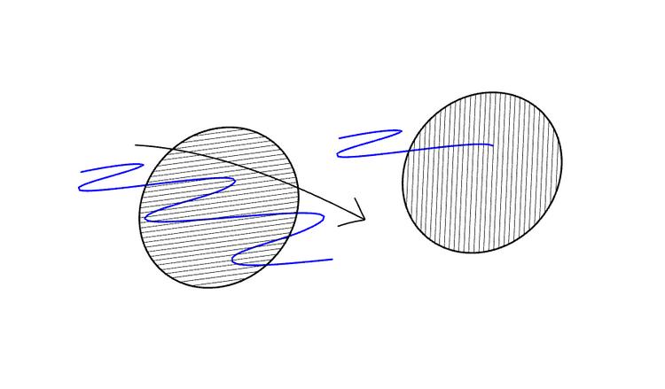 فیلتر پلاریزه چیست و چطور کار می کند؟ تمام ماجرا در 5 نکته