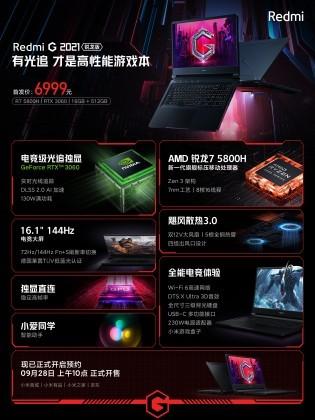 لپ تاپهای گیمینگ شیائومی رونمایی شدند 1
