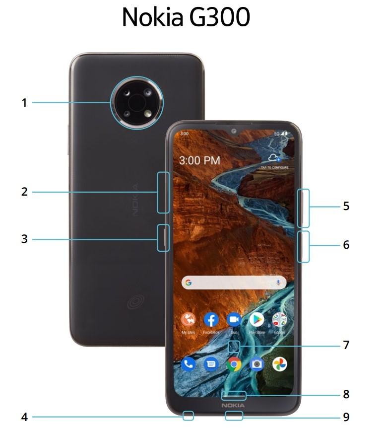 مشخصات گوشی نوکیا جی 300 فایوجی